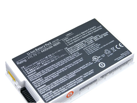 A32-F80A battery